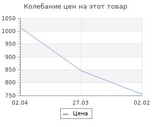 Изменение цены на Технология власти. Авторханов А.