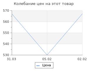 Изменение цены на Владимир Короленко и революционная смута в России. 1917-1921 гг