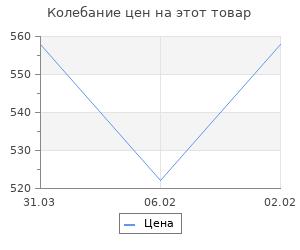 Изменение цены на Болгарские тайны 2. От Ахилла до Льва Толстого. Кудин А.