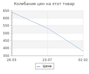 Изменение цены на Герои 1812 года. Лазарев А.