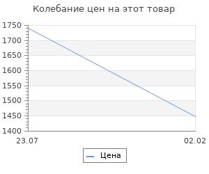 Изменение цены на Кто мы? Премьера русского абсурда. Разумовский Ф.
