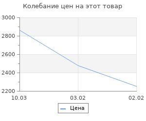 Изменение цены на Историческое описание одежды и вооружения российских войск. Часть 19