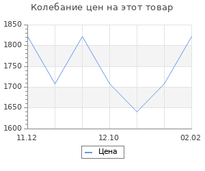 Изменение цены на Недаром помнит вся Россиия. (Комплект из 3 книг: Кутузов, Багратион, Барклай-де Толли)