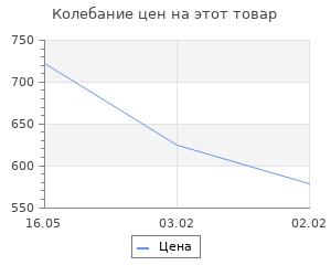 Изменение цены на Коренная Россия. Былины. Заговоры. Обряды. Пыжиков А.В.