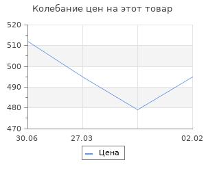 Изменение цены на Обиды на Россию не имели. Штрафные и заградительные формирования в годы Великой Отечественной войны.