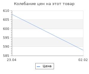 Изменение цены на Сталин против пятой колонны. 1937-1938 гг. Мартиросян А.Б.