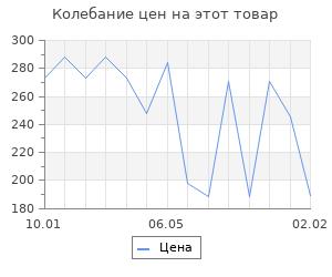 Изменение цены на Ни шагу назад!: рассказы о Сталинградской битве. Алексеев С.П.
