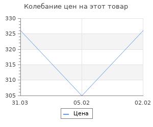 Изменение цены на Беларусь легендарная. Кузнецов И.Н.