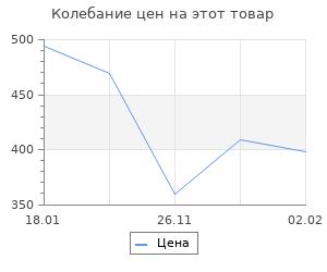 Изменение цены на От Сталинграда до Днепра. Абдулин Мансур