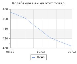 Изменение цены на Хроники пятидневной войны. Джемаль О.