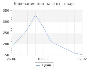 """Изменение цены на Шкатулка дерево для росписи """"Пенал"""" 4х20х5,5 см"""