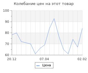 Изменение цены на Набор заготовок для творчества «Круг», 5 шт