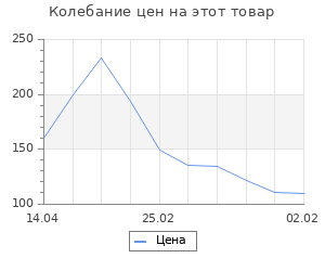 Изменение цены на Основа для творчества и декорирования - бутылочка с пробкой, 55 мл