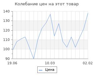 Изменение цены на Набор бирок «Hand made», пуговки, 30 мм - 6 шт; 25 мм - 6 шт; 15 мм - 25 шт