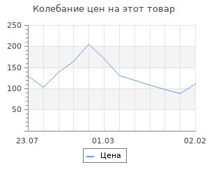 """Изменение цены на Шкатулка """"Простая"""""""