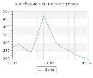 """Изменение цены на Шкатулка для росписи """"Прямоугольная"""""""