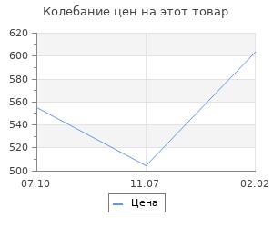 """Изменение цены на Шкатулка под роспись """"Прямоугольная со стеклом"""" 5 отделений"""