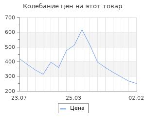 Изменение цены на Треугольник для школьной доски, с держателем, прямоугольный, 30°