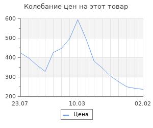 Изменение цены на Треугольник для школьной доски, с держателем, прямоугольный, 45°