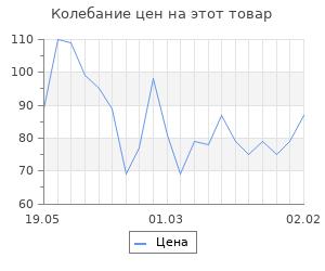 """Изменение цены на Набор под раскраску """"Морской"""" 5см - 5 шт"""