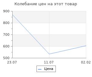 """Изменение цены на Шкатулка дерево для росписи """"Секреты рукодельницы"""" 13,5х23,5х10 см"""