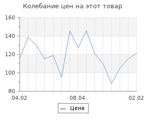 Изменение цены на Шерсть для валяния 100% полутонкая шерсть 50 гр (031 шампанское)