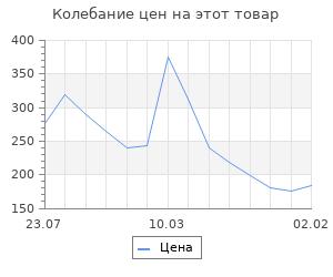 """Изменение цены на Шкатулка для росписи дерево """"С уголками"""" 5,5х16х8,5 см"""