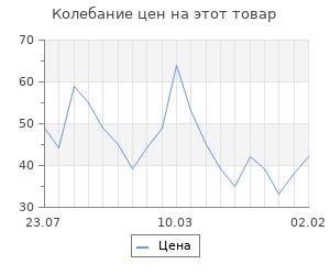 """Изменение цены на Фигура под роспись (с подвесом) """"Рожок мороженое"""" 10х4х2см"""