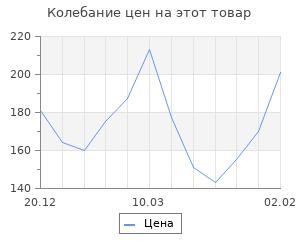 Изменение цены на Заготовка для творчества «Шкатулка - купюрница»