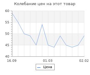 """Изменение цены на Фигура под роспись """"Заяц"""" 11х8см"""
