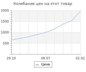 Изменение цены на Подставка Мозеръ  WPG01 под ногу гитариста из бука, складная