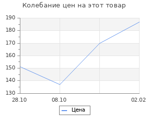 Изменение цены на Гребенная лента 100% полутонкая шерсть 100гр (0140, черный)