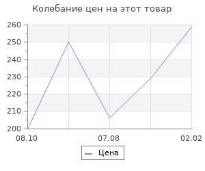 Изменение цены на Гребенная лента 100% тонкая мериносовая шерсть 100гр (0644, водопад)