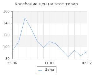 Изменение цены на Шерсть для валяния 100% полутонкая шерсть 50гр (119 горох)