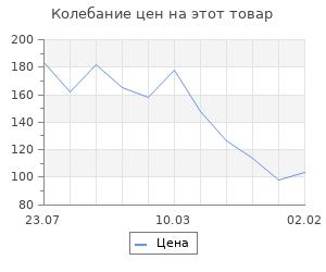 Изменение цены на Заготовка для творчества «Шкатулка», 14×6×3 см