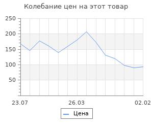 Изменение цены на Фигурка для поделок и декорирования «Шарик» набор 8 шт., размер 1 шт: 5 см