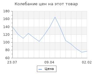 Изменение цены на Фигурка для поделок и декорирования «Шарик» набор 9 шт., размер 1 шт: 4 см