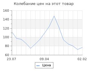 Изменение цены на Фигурка для поделок и декорирования «Шарик» набор 12 шт., размер 1 шт: 3 см