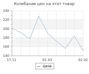 Изменение цены на Шкатулка для декора из МДФ 14,5х6,5х4 см