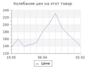 Изменение цены на Шкатулка для декора из МДФ 8,5х6х3 см МИКС