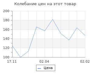 Изменение цены на Шкатулка для декора из МДФ 6,5х6,5х3,5 см