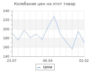 Изменение цены на Шкатулка для декора из МДФ 13,5х9,5х3 см