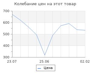 Изменение цены на Шкатулка для декора из МДФ 27х14,5х7 см