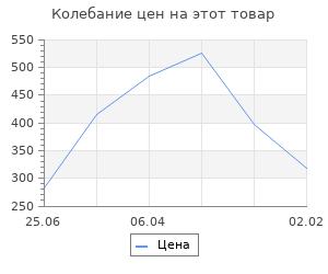 Изменение цены на Шкатулка фигурная большая для декора из МДФ  22,5х17,3х6 см