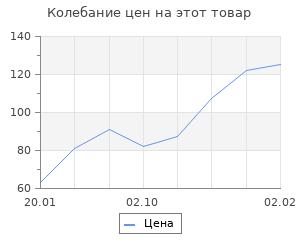 Изменение цены на Набор бирок «Hand made», 6 шт-4,3×2 см, 6 шт-3,4×1,5 см, 27 шт-2,5×1,1 см