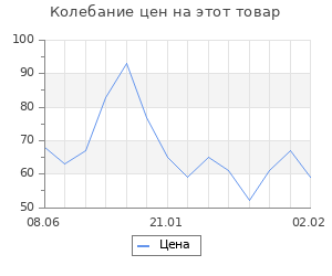 """Изменение цены на Набор бирок 10 шт, """"Эксклюзив"""" круг, 2,4х2,2 см"""
