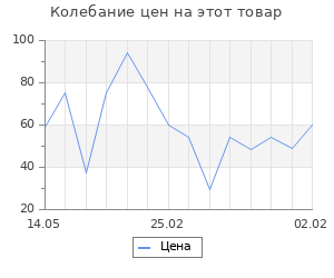 Изменение цены на Топпер «Усы», набор 6 шт., виды МИКС