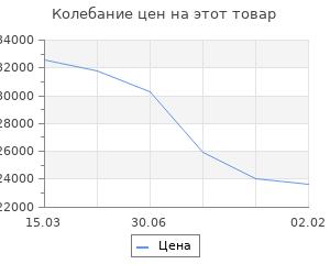 Изменение цены на Кухонный гарнитур Гарнитур 14 ЛОФТ 1800 Бетон светлый/Рустик натуральный