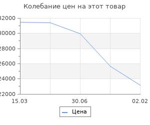 Изменение цены на Кухонный гарнитур Гарнитур 11 ЛОФТ 1200х1400 Бетон светлый/Бетон темный
