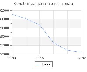 Изменение цены на Кухонный гарнитур Гарнитур 5 ЛОФТ 1600 Бетон светлый/Рустик соломеный